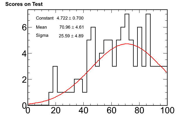 Half Life And Radioactive Dating Mastering Physics